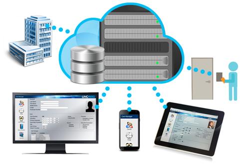 cloud_access_image_2